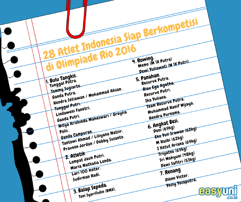 indonesia olympic rio