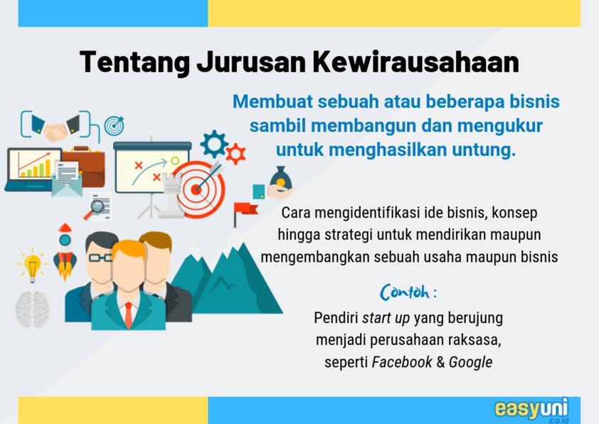 Kuliah Jurusan Kewirausahaan Entrepreneurship Di Singapura